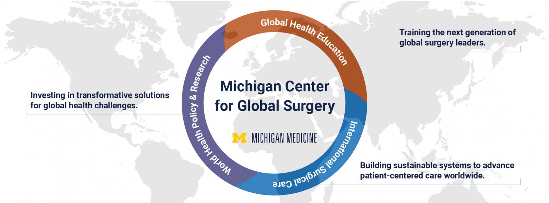 Surgery | Michigan Medicine | University of Michigan