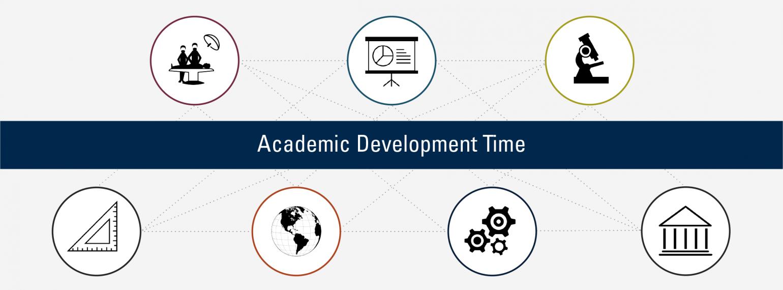 Academic Development Time