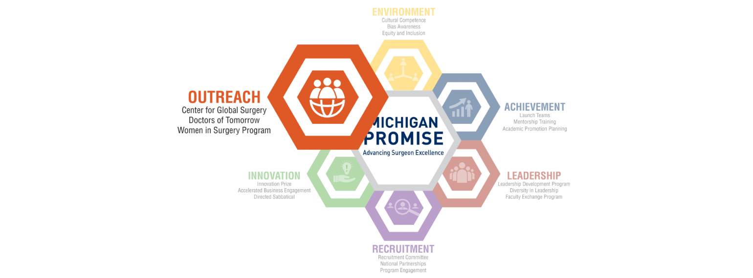 Michigan Promise Logo Outreach Highlight