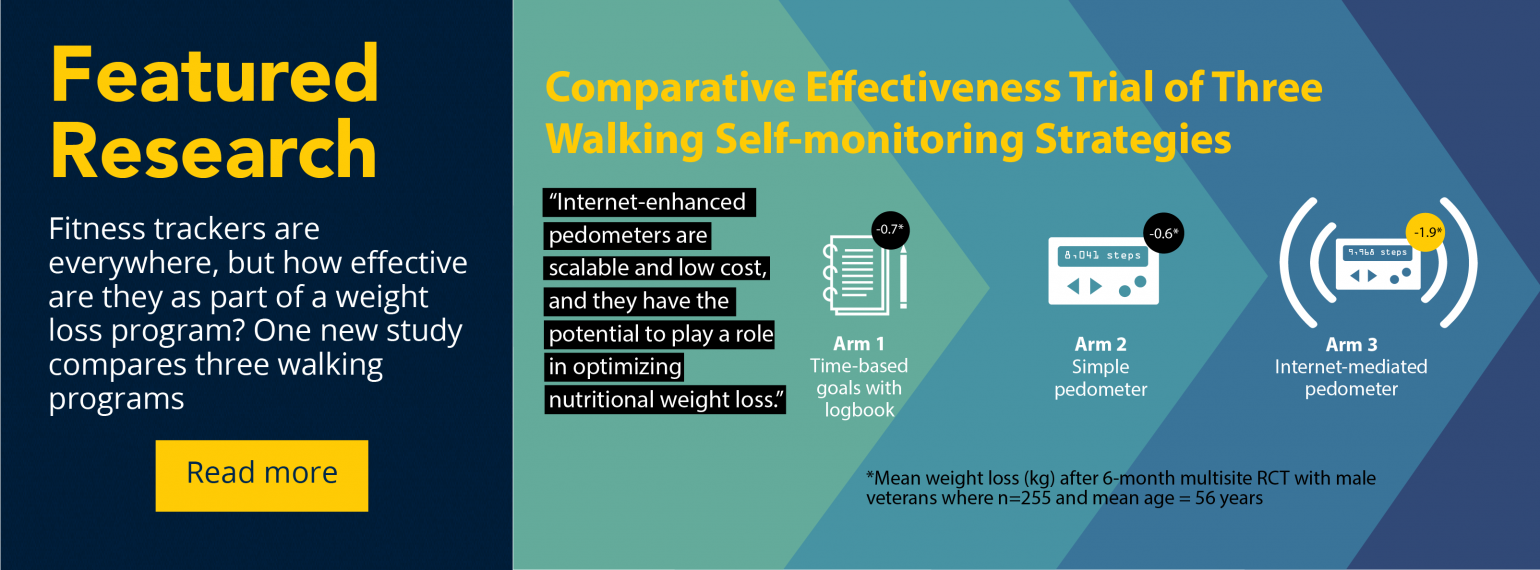 featured research Fitness trackers are everywhere, but how effective are they as part of a weight loss program? One new study compares three walking programs