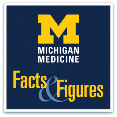 Michigan Medicine Facts and Figures