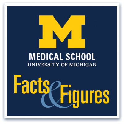 Medical School Fact and Figures