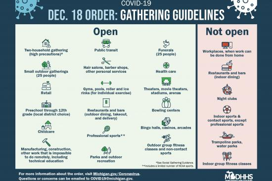 Image for Gathering Guidelines and COVID information for the state of Michigan