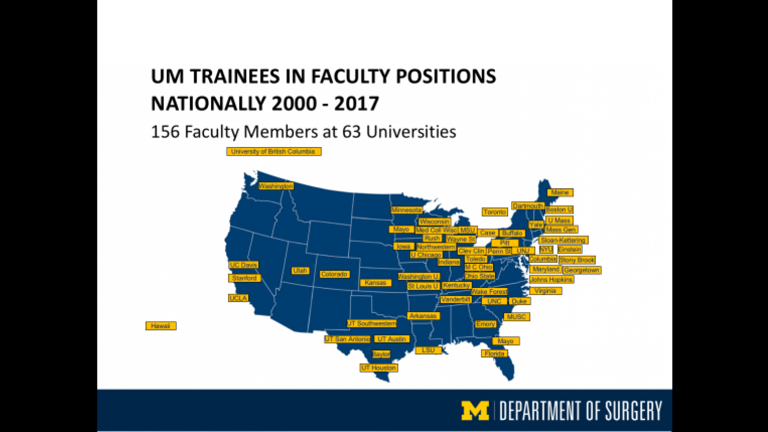 """UM Trainees in Faculty Positions Nationally 2000-2017 - seventh slide of """"This Is What We Stand For"""" presentation"""