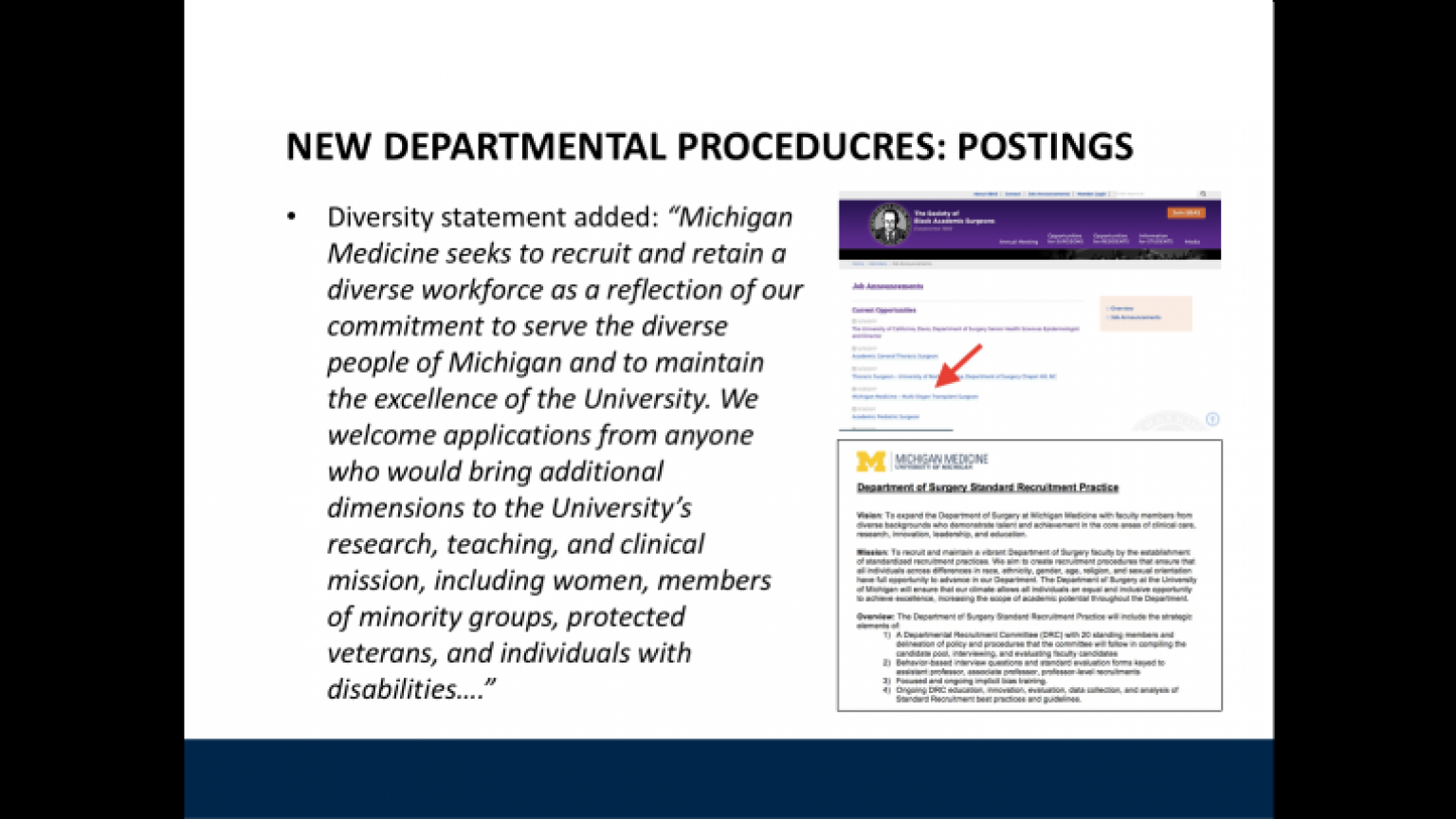 """New Departmental Procedures: Postings - thirty-seventh slide of """"This Is What We Stand For"""" presentation"""