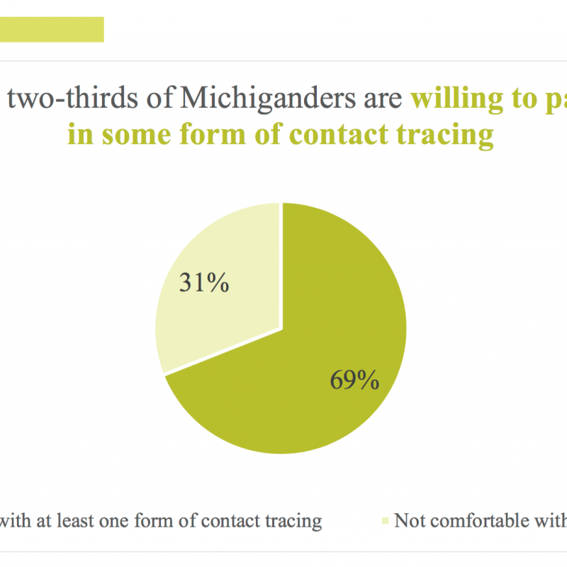 Cover Michigan Contract Tracing Graphic