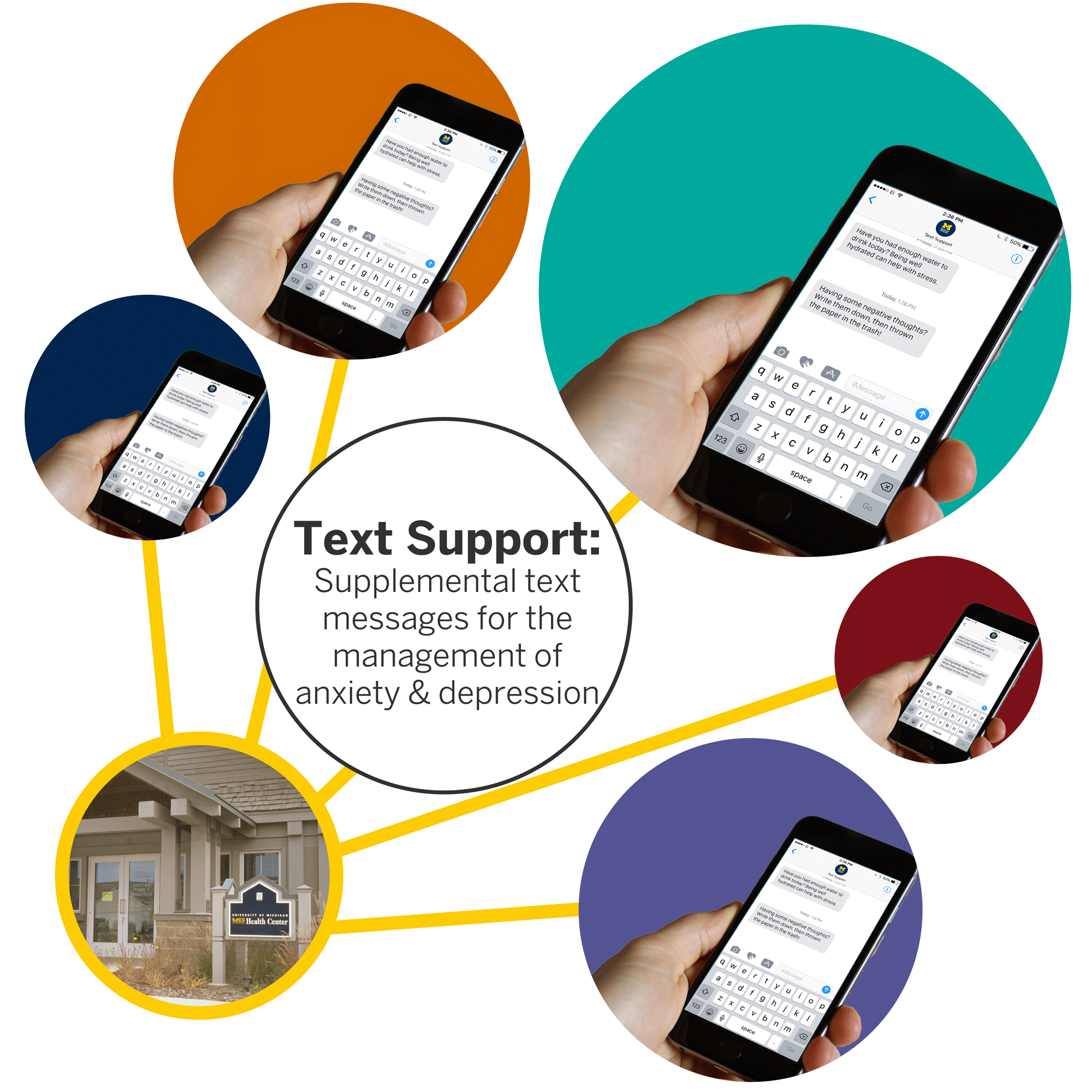 text message support pilot program - supplemental text messages fro the management of anxiety and depression