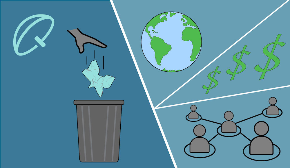 Graphic of trash being thrown away on one side, and image of the Earth, dollar signs and people on the other